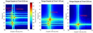 FMCWレーダー解析とレンジドップラープロットの作成