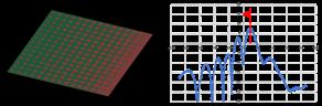 反射位相制御した反射板の解析