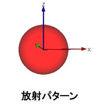 放射パターン.png