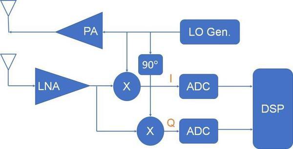 レーダーシステム.jpgのサムネイル画像