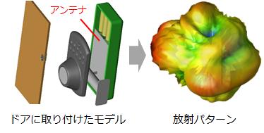 複雑な放射パターン.jpg