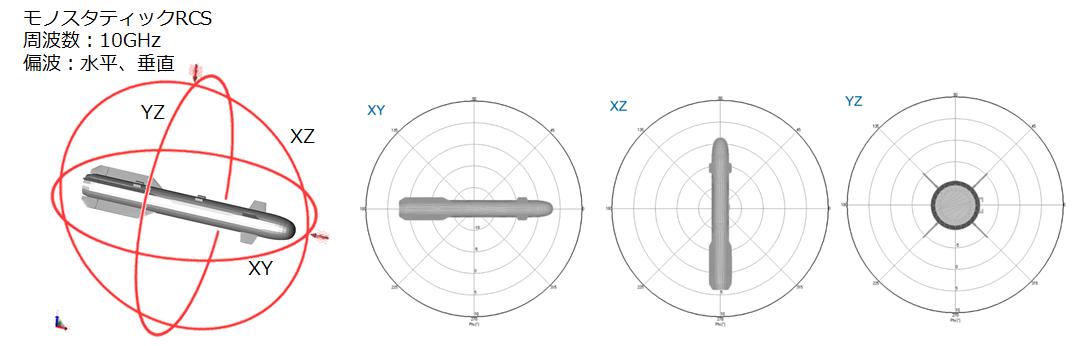 RCS_ヘルファイアミサイル_スキャン方向