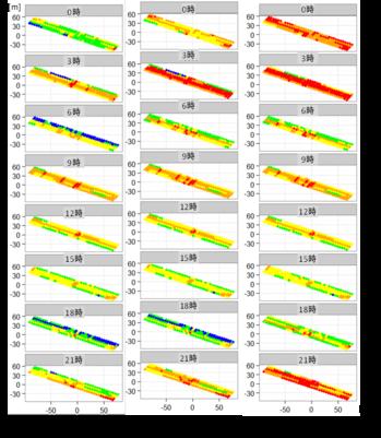 解析事例_衛星数.pngのサムネイル画像