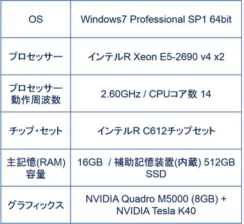 コラム:GPUによる電磁界解析の高速化_マシンスペック.jpg