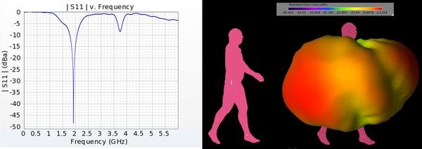 コラム:GPUによる電磁界解析の高速化結果1.jpg