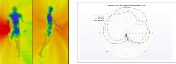 コラム:GPUによる電磁界解析の高速化結果2.jpg