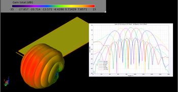 5Gと4Gアンテナの相互作用解析.png