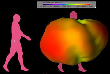ヒップに着用した携帯電話と人体の動き.jpg