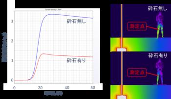 雷サージ解析.png