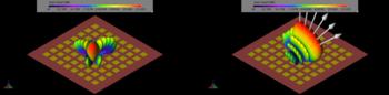 5Gのためのパッチアンテナアレイのビームフォーミング解析.png