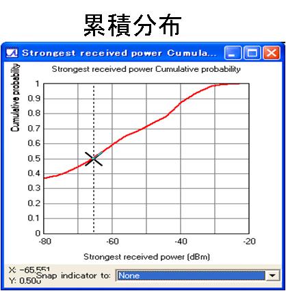機能6_CDF.PNG