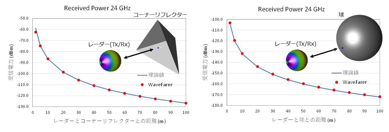 WF_高精度計算_RCVP