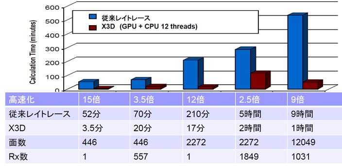 wi_GPU.png